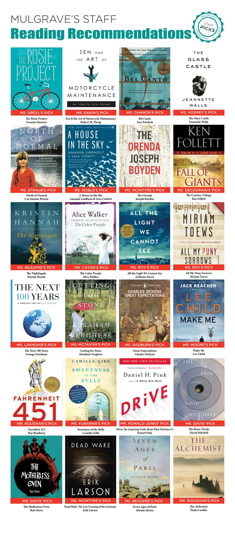 staff recommended reading list